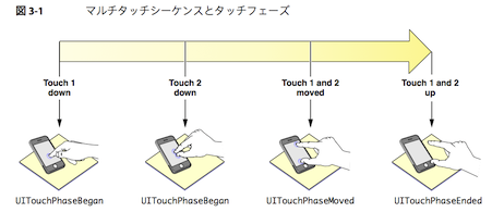 12-5touch
