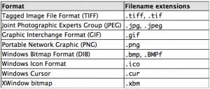 UIImageが扱えるファイルフォーマット