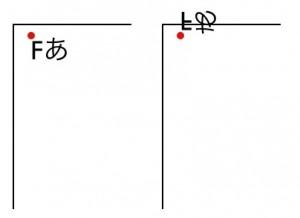 フリップ状態によるdrawAtPointの表示例